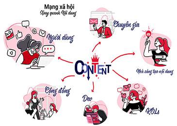 Mạng xã hội Việt Nam Lotus